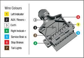 flat-plg-wiring