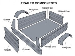 Trailer Body Kits (ALL ZINC)