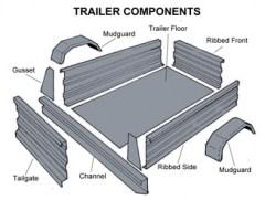 520mm High Panel Kits (ALL ZINC)